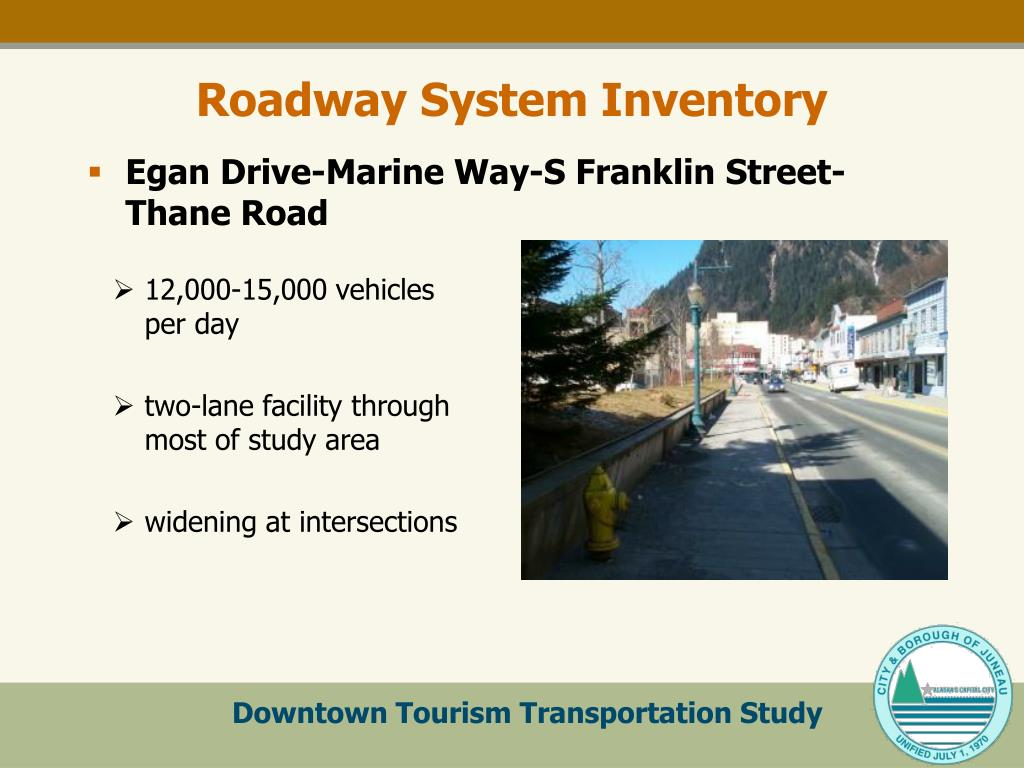 Roadway System Inventory