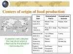 centers of origin of food production