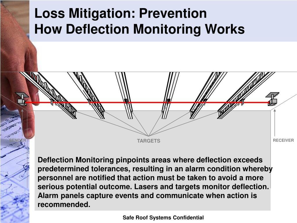 Loss Mitigation: Prevention