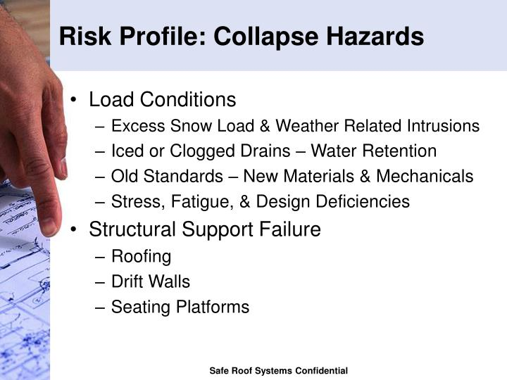 Risk profile collapse hazards