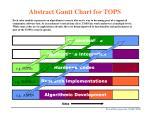 abstract gantt chart for tops