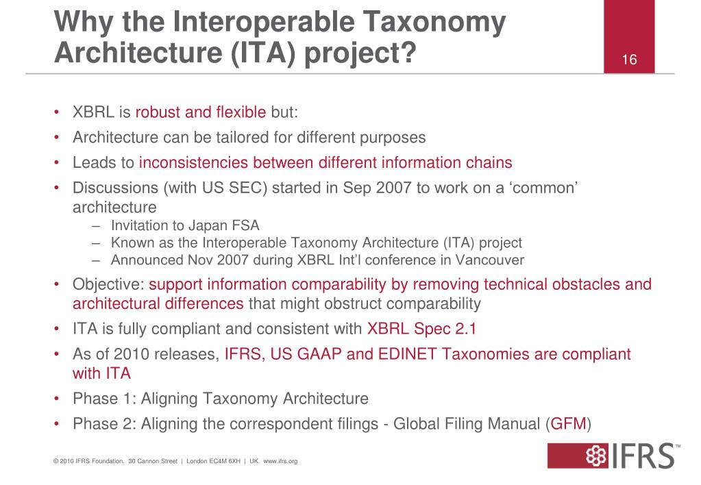 Why the Interoperable Taxonomy Architecture (ITA) project?