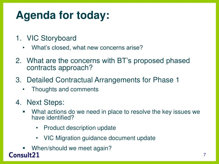 Agenda for today: