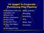 14 stages in corporate purchasing plan pipeline