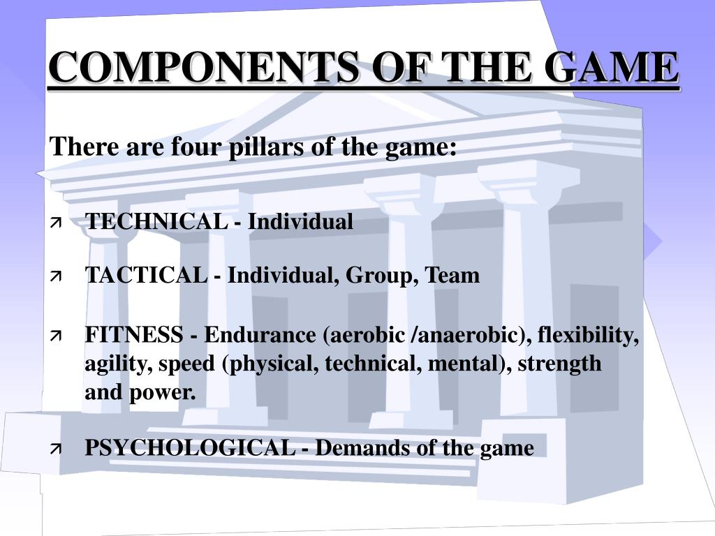 COMPONENTS OF THE GAME