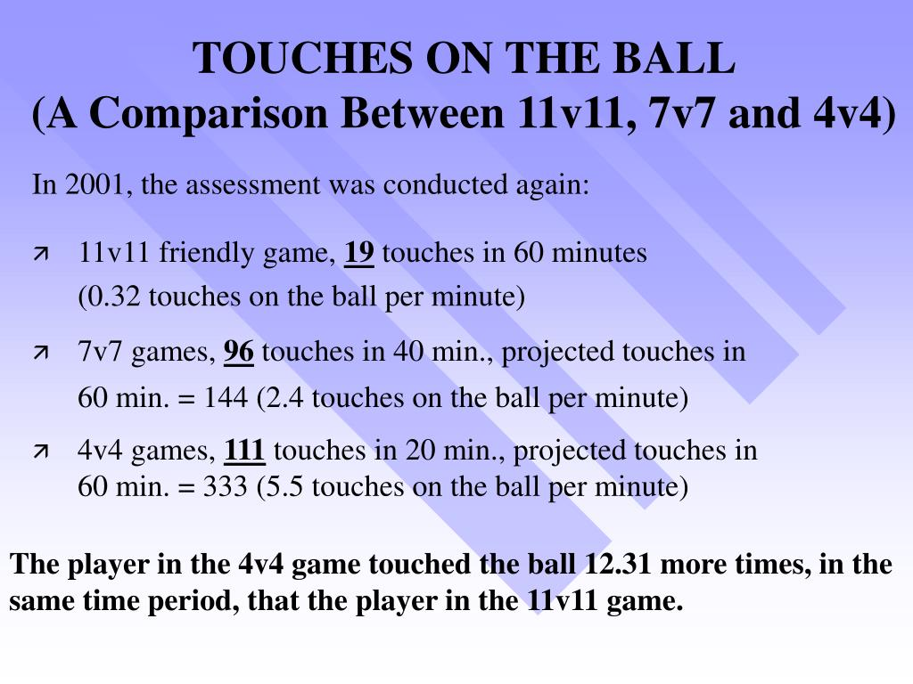TOUCHES ON THE BALL