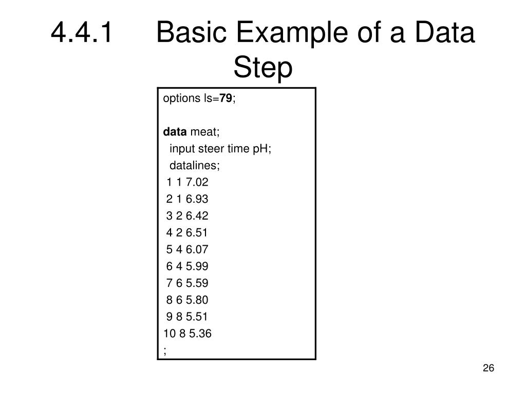 4.4.1Basic Example of a Data Step