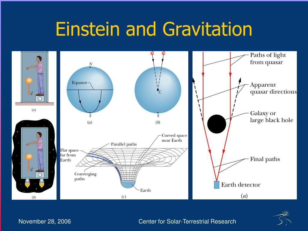 Einstein and Gravitation