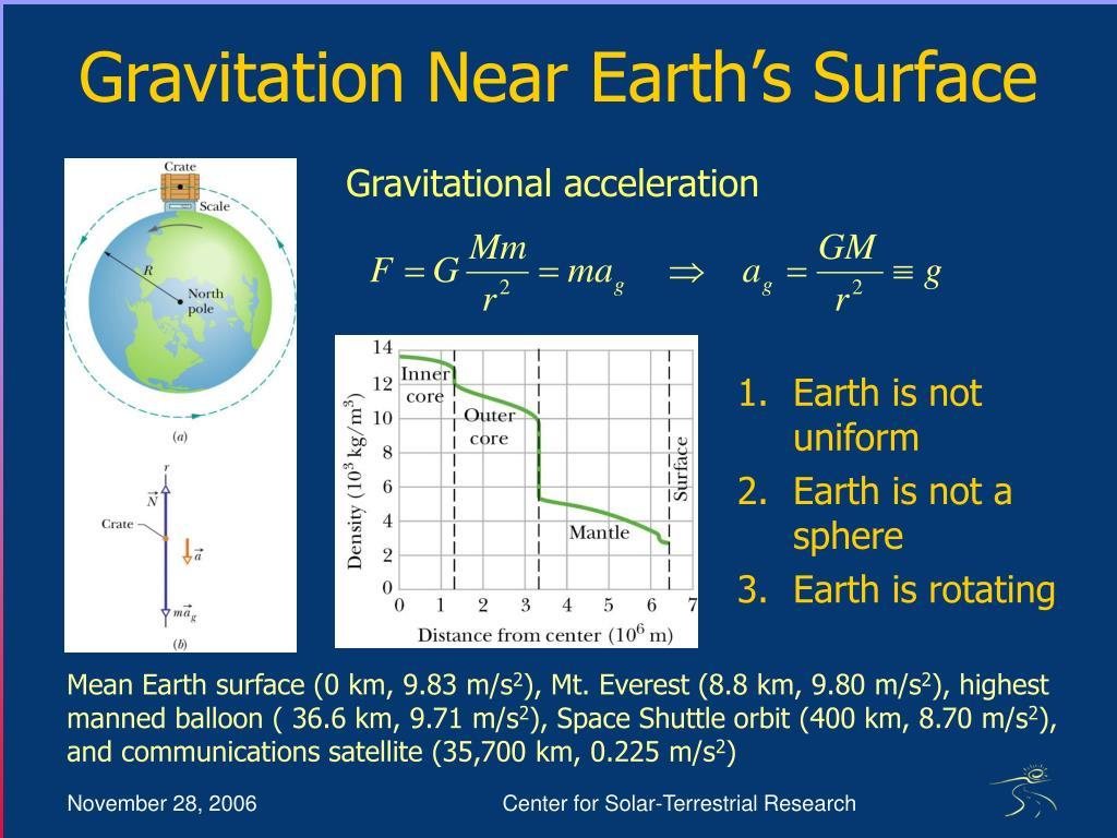Gravitation Near Earth's Surface