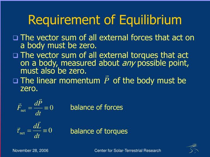 Requirement of equilibrium