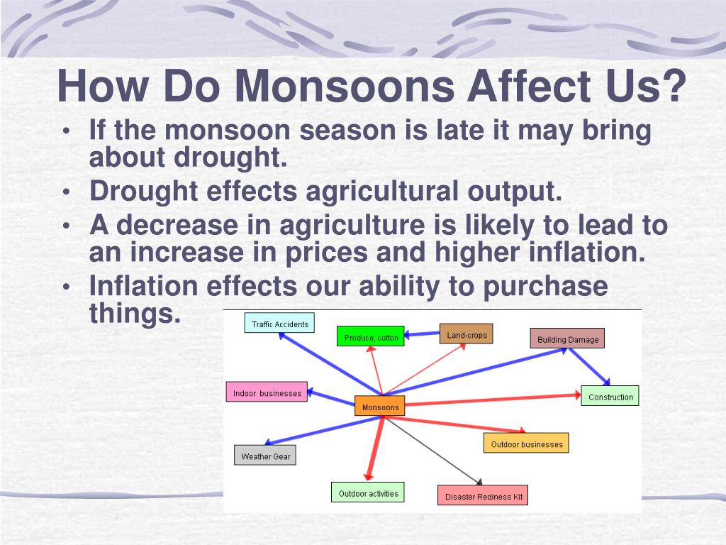 How Do Monsoons Affect Us?