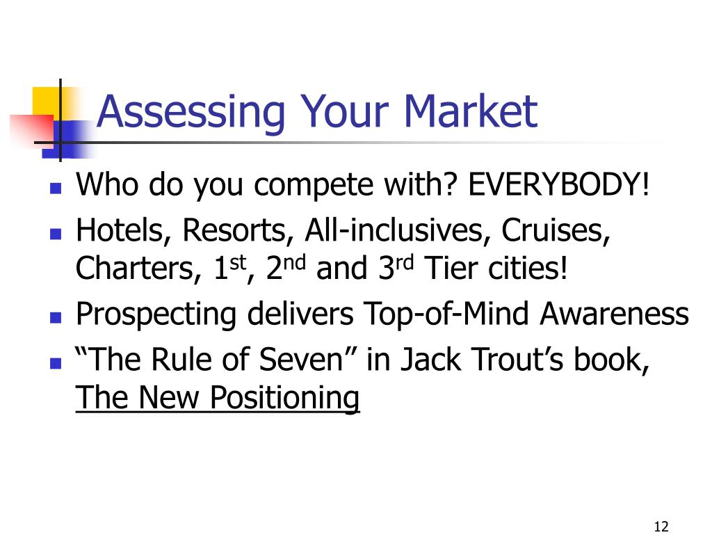 Assessing Your Market