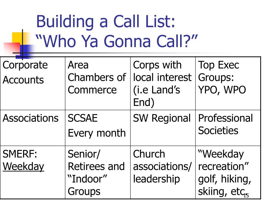 Building a Call List: