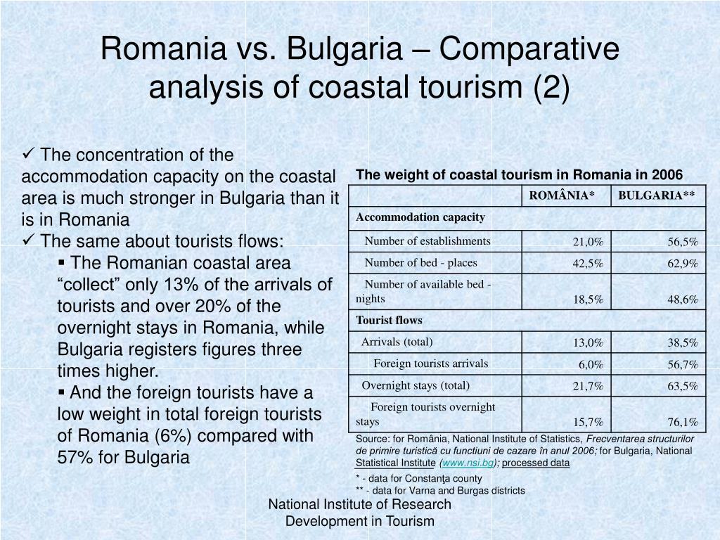 Romania vs. Bulgaria –