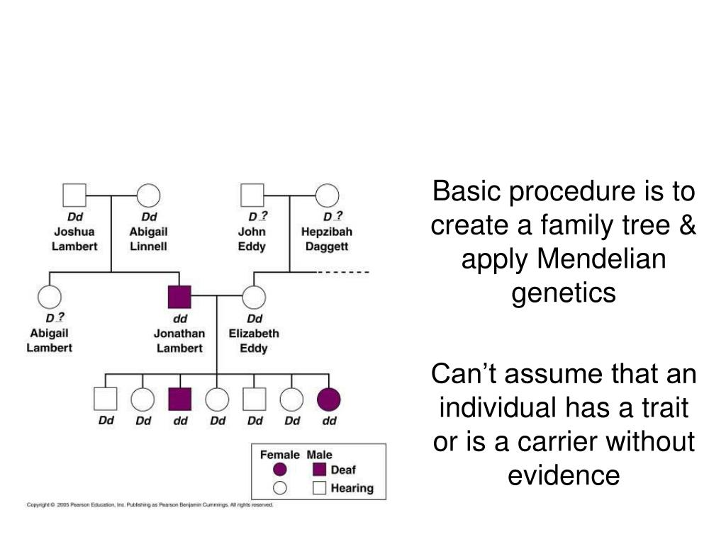 Basic procedure is to create a family tree & apply Mendelian genetics