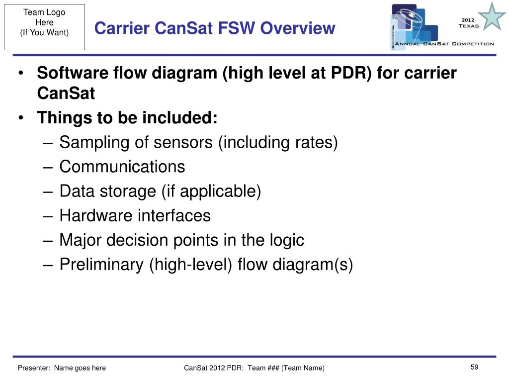 Carrier CanSat FSW Overview