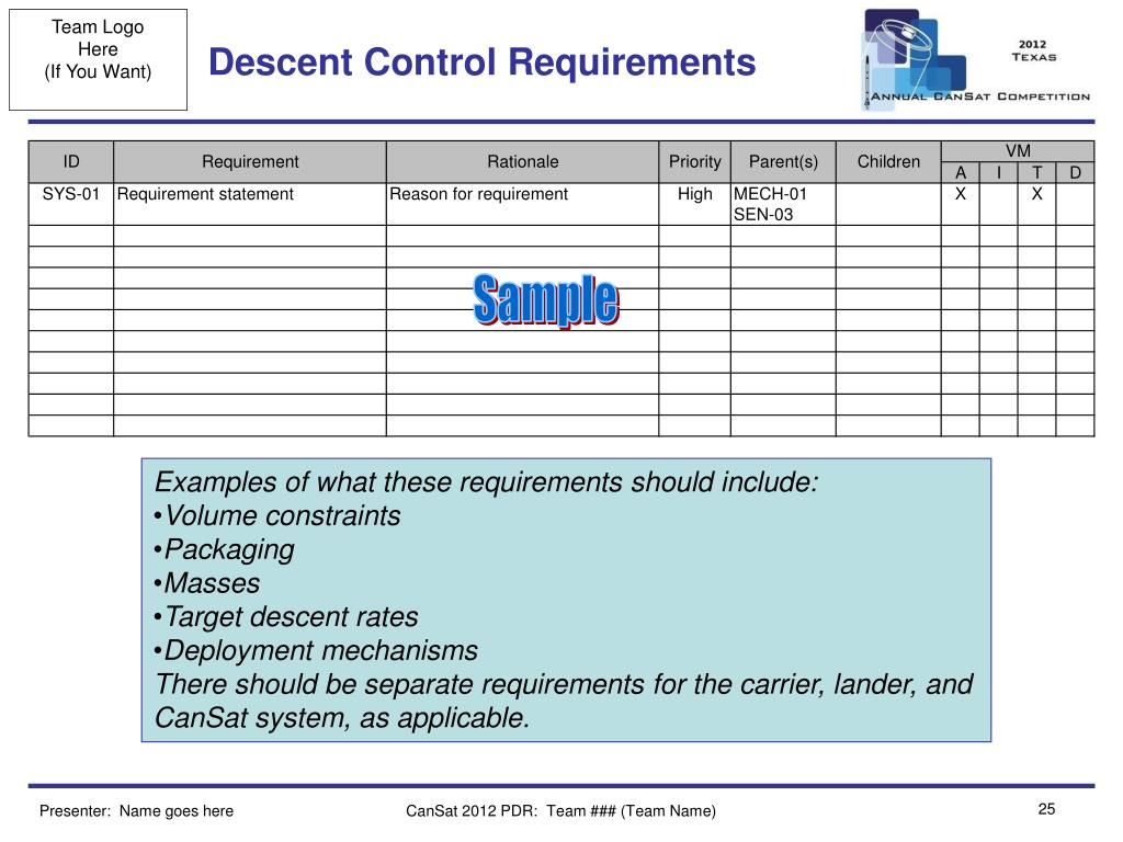Descent Control Requirements
