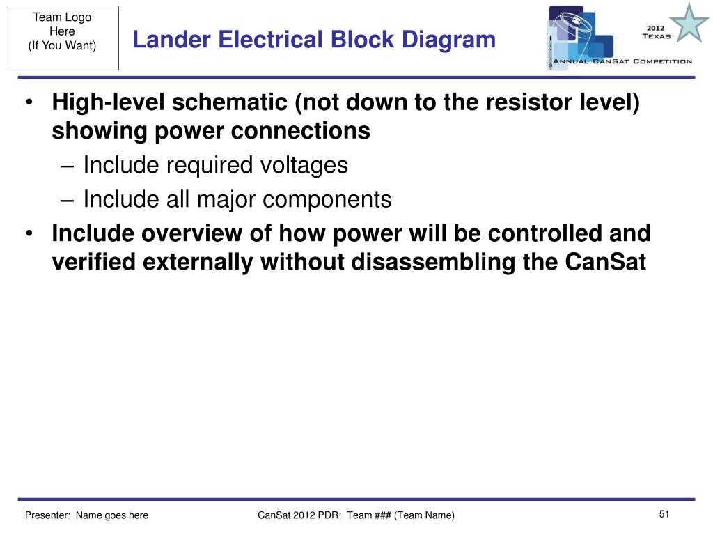 Lander Electrical Block Diagram