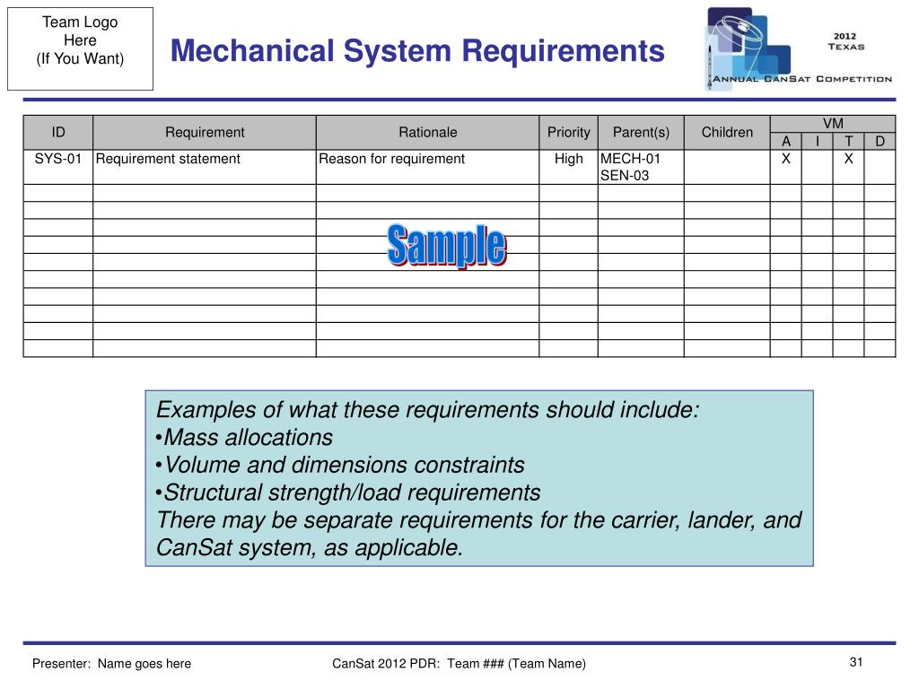 Mechanical System Requirements