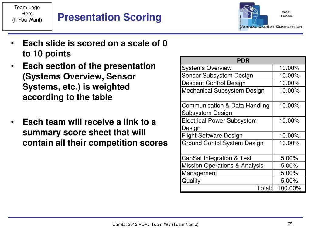 Presentation Scoring