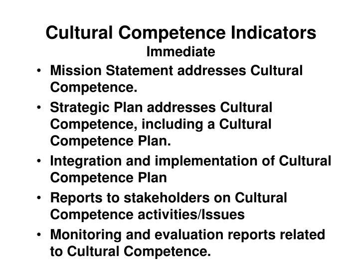 Cultural Competence Indicators