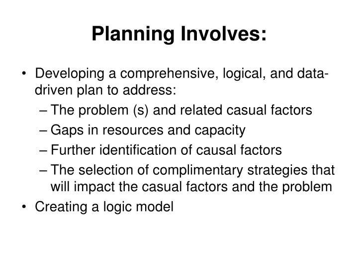 Planning Involves: