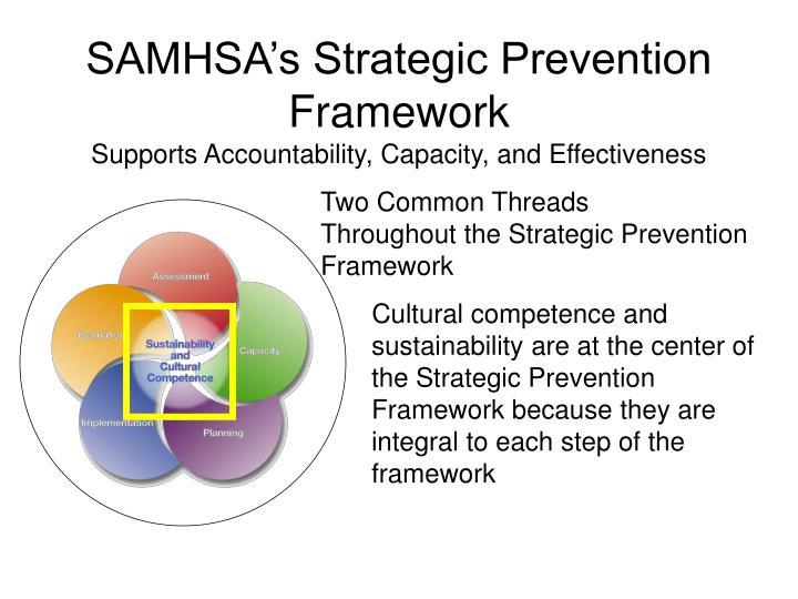 SAMHSA's Strategic Prevention Framework