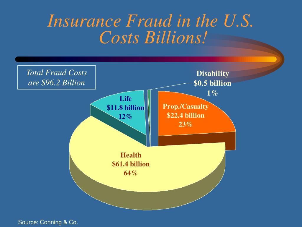 Insurance Fraud in the U.S.