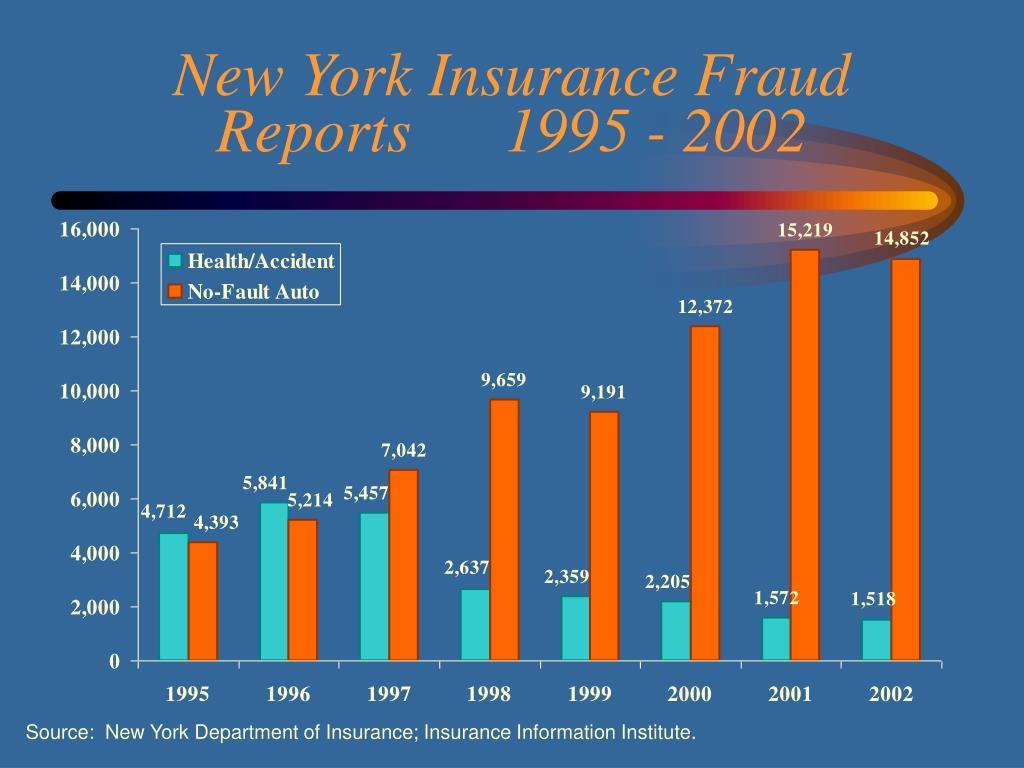 New York Insurance Fraud Reports      1995 - 2002