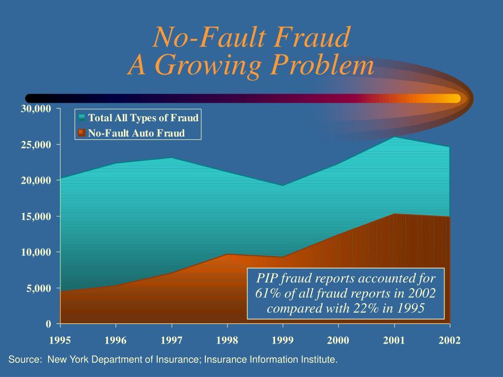 No-Fault Fraud