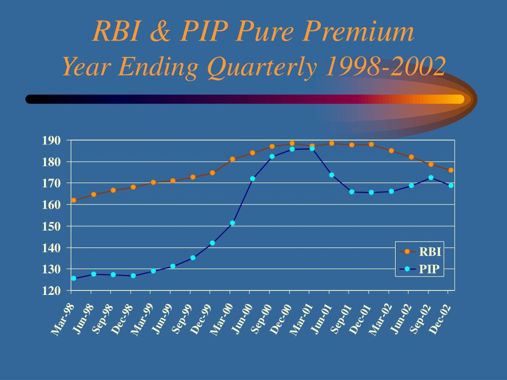 RBI & PIP Pure Premium