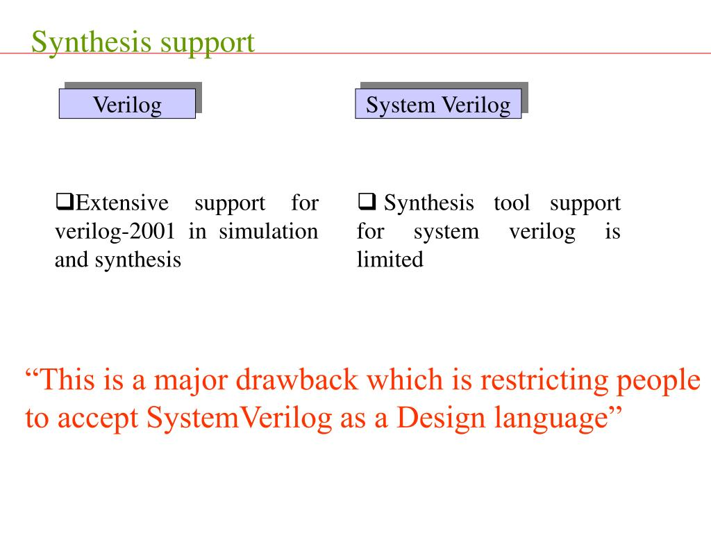 Synthesis support