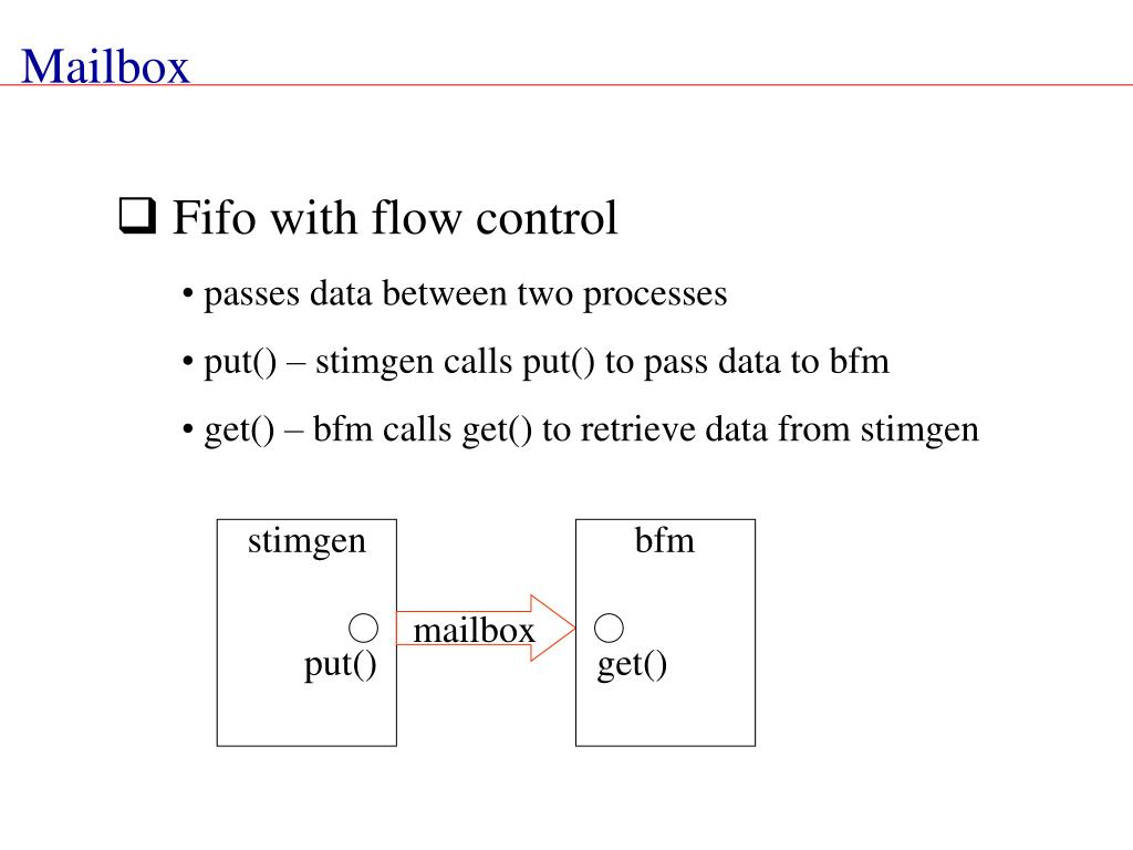 Fifo with flow control