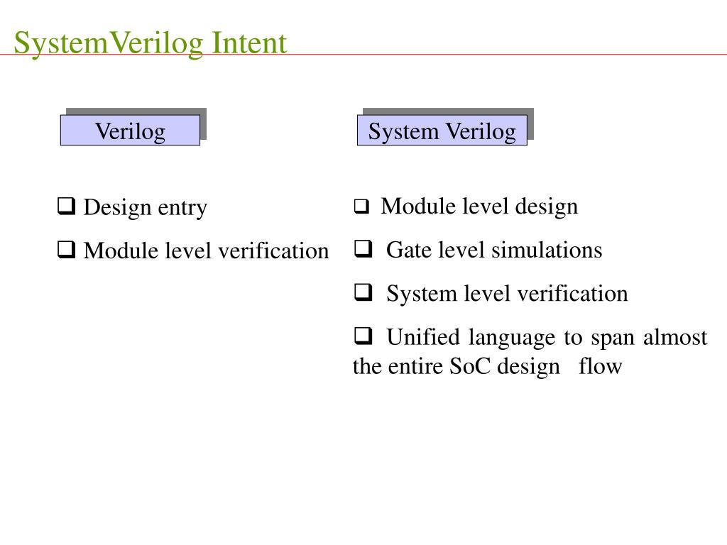 SystemVerilog Intent