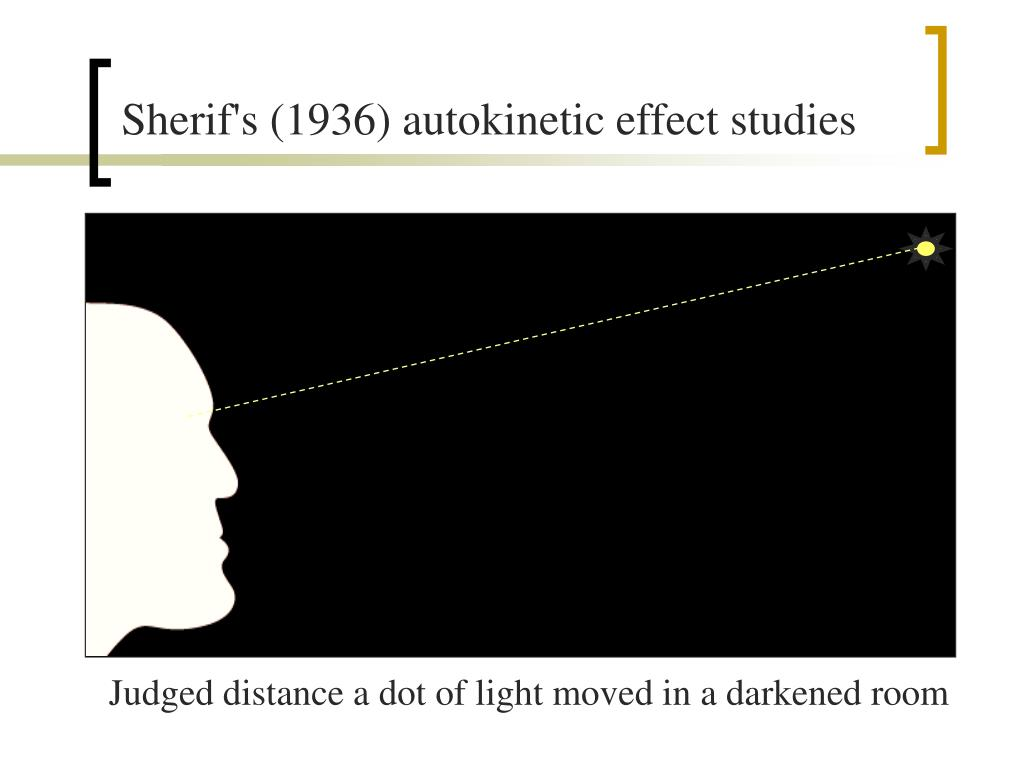 Sherif's (1936) autokinetic effect studies