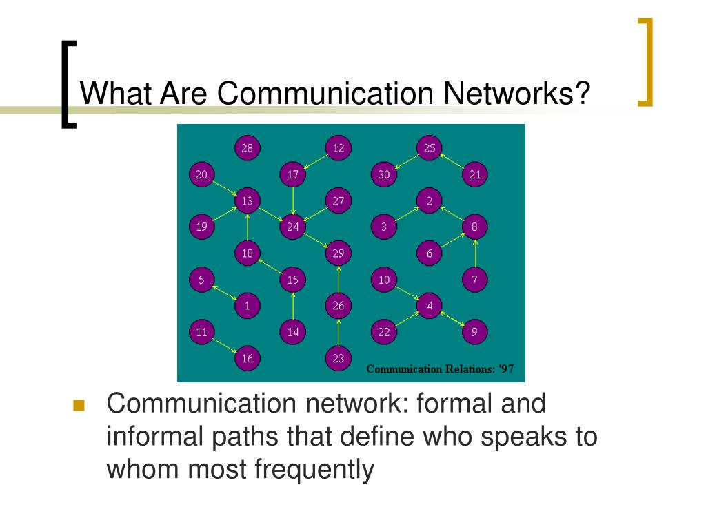 What Are Communication Networks?