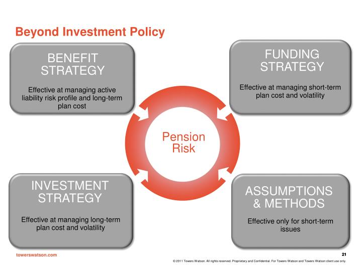 Beyond Investment Policy