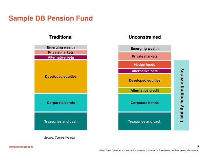 Sample DB Pension Fund