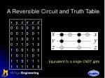 a reversible circuit and truth table