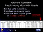 grover s algorithm results using mod 1024 oracle1