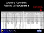 grover s algorithm results using oracle 11