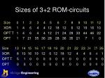 sizes of 3 2 rom circuits