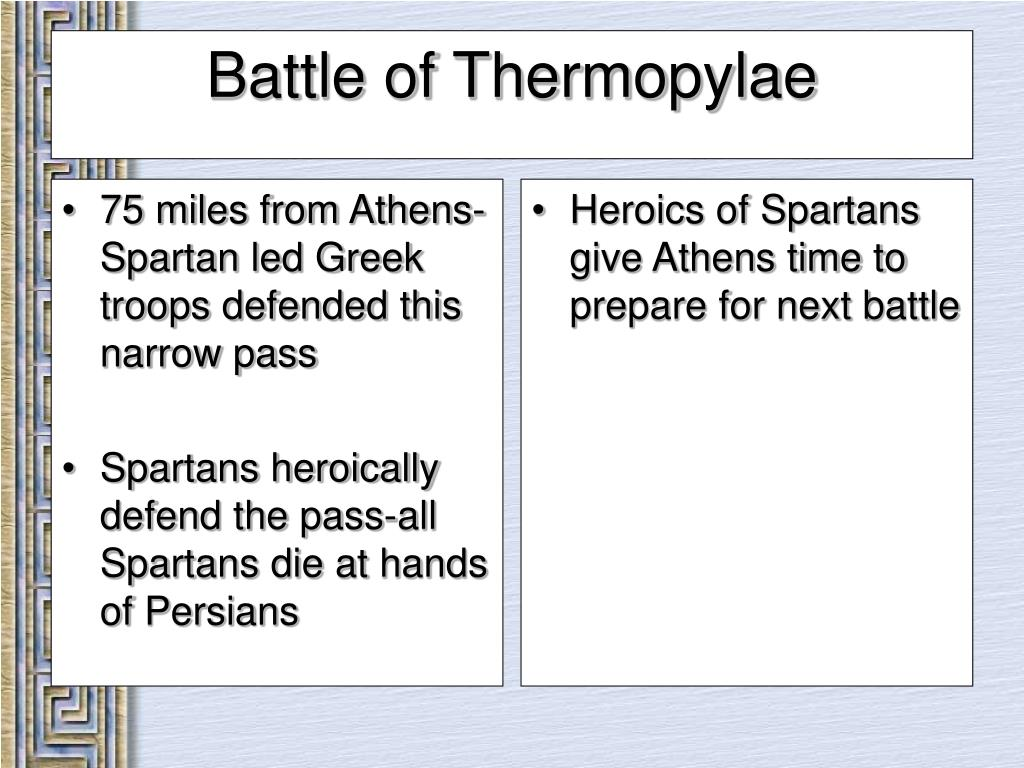 75 miles from Athens-Spartan led Greek troops defended this narrow pass