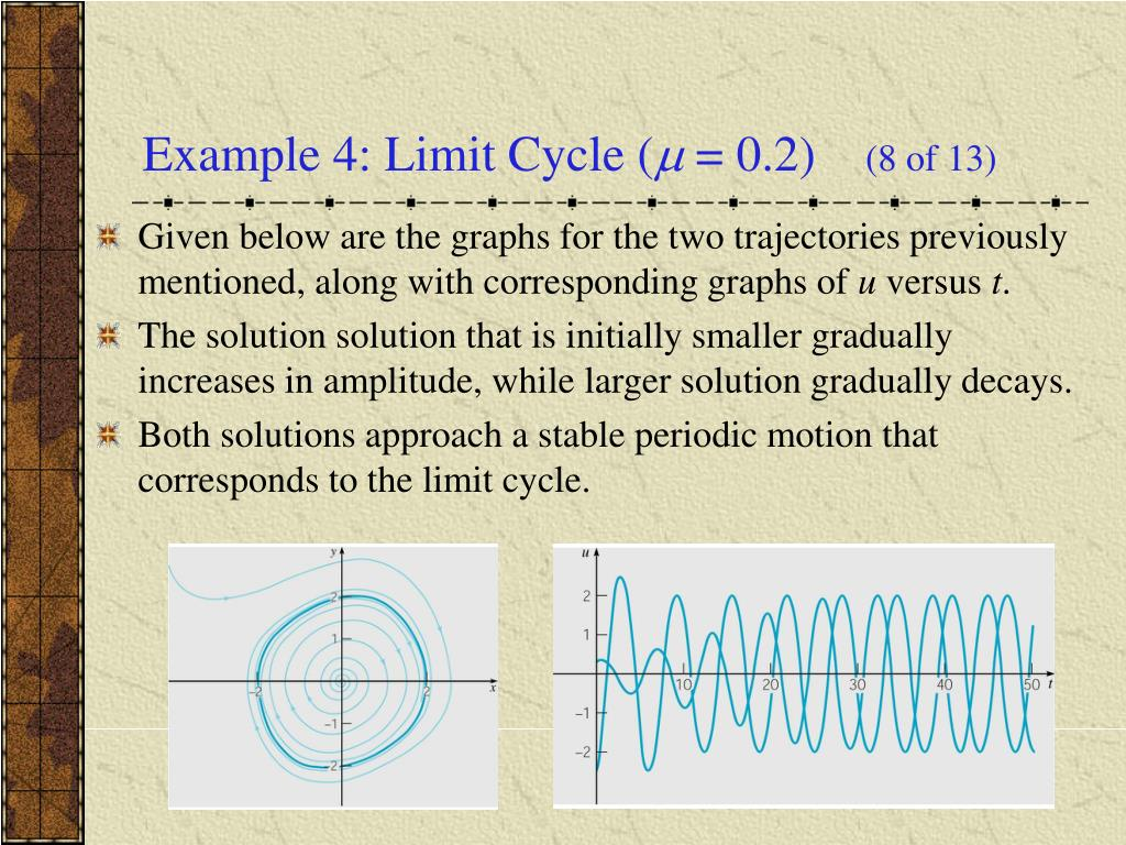 Example 4: Limit Cycle (