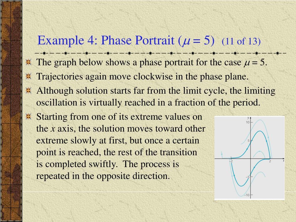 Example 4: Phase Portrait (
