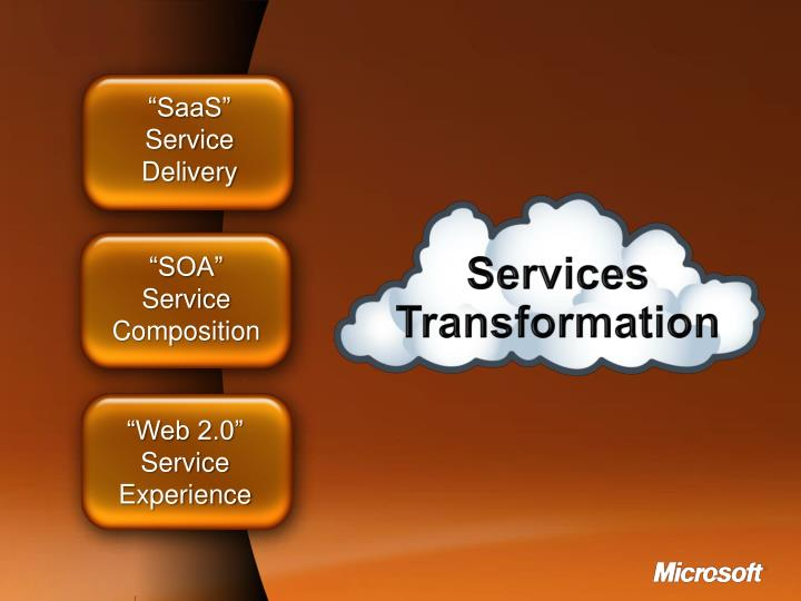 Services transformation