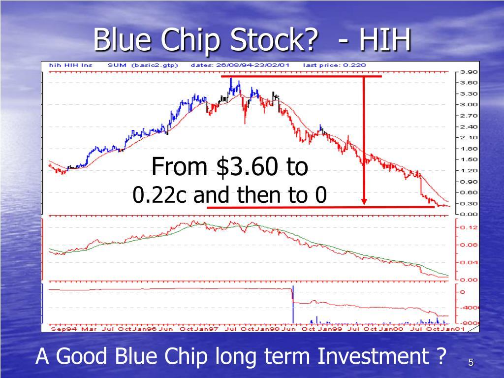 Blue Chip Stock?  - HIH