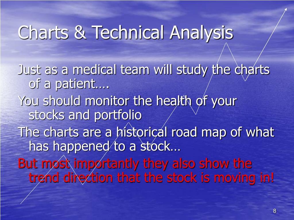 Charts & Technical Analysis