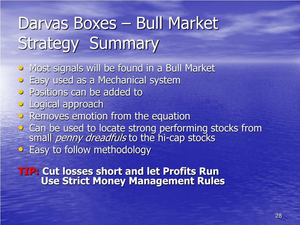 Darvas Boxes – Bull Market Strategy  Summary