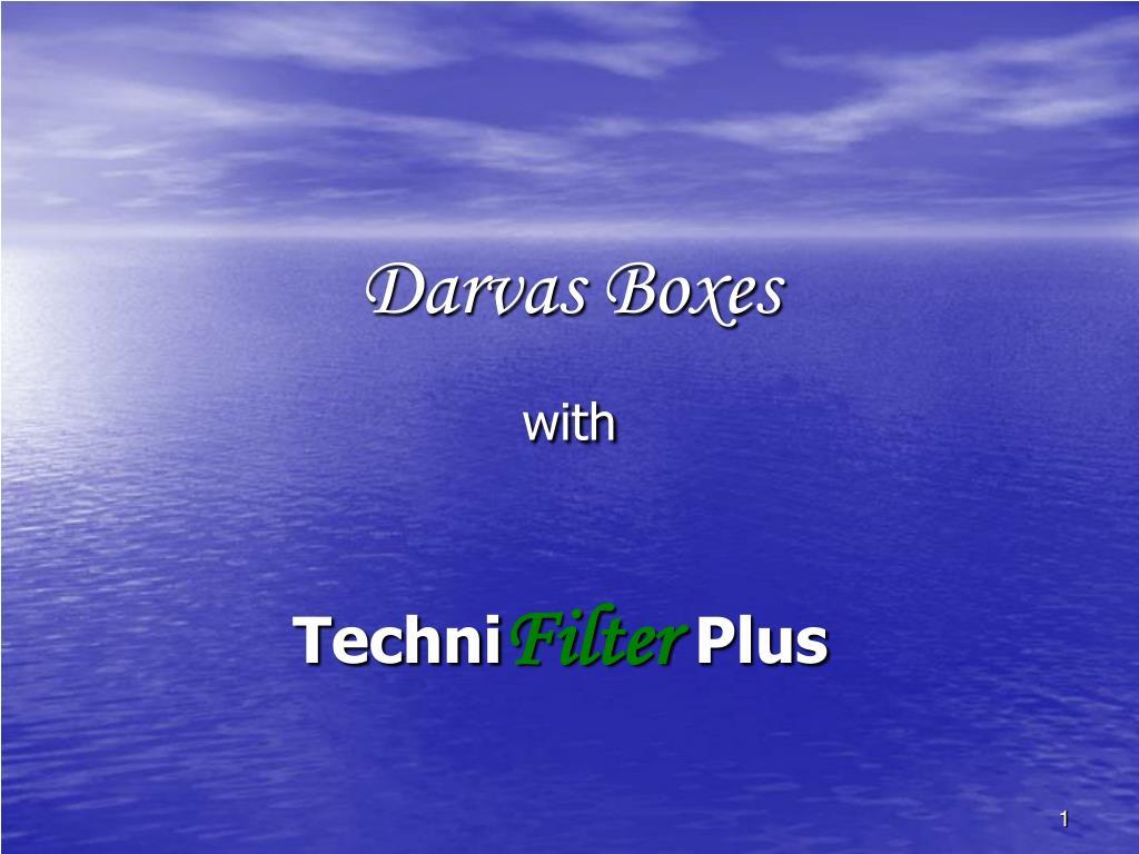 Darvas Boxes